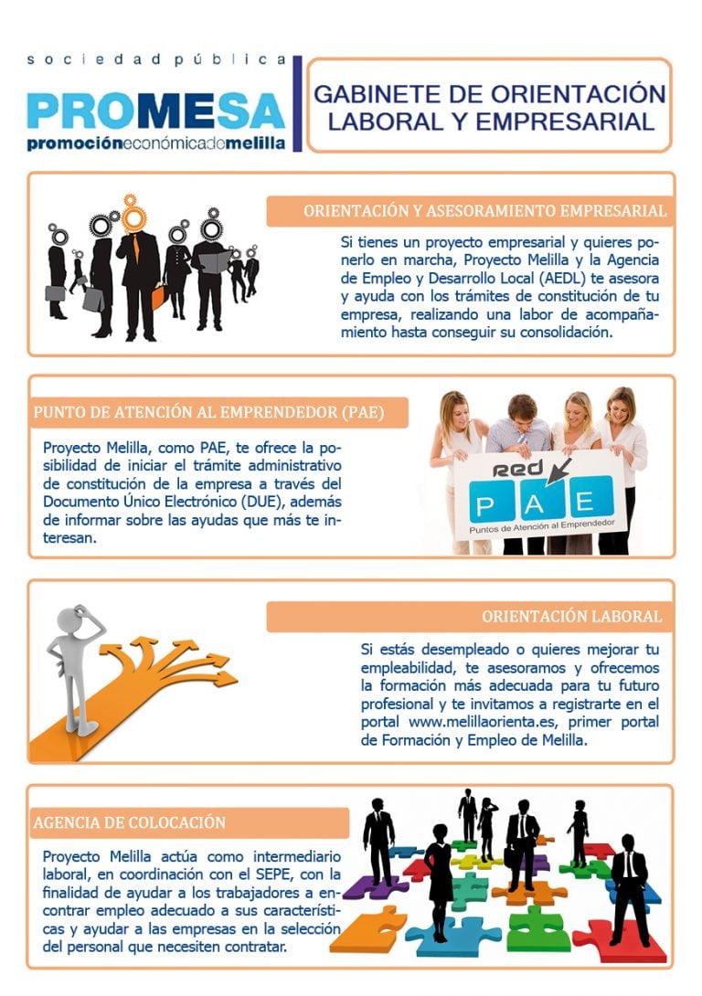 Asesoria Laboral Melilla