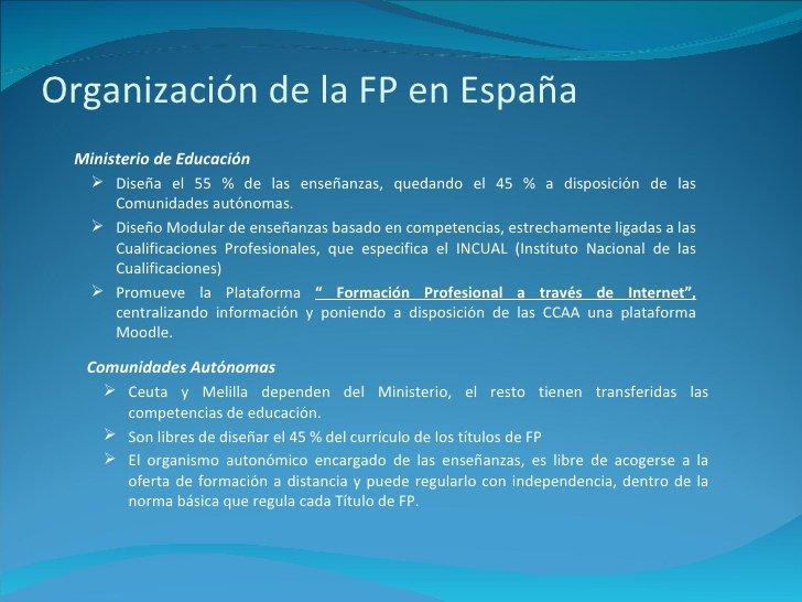 Aula Virtual Fp Melilla