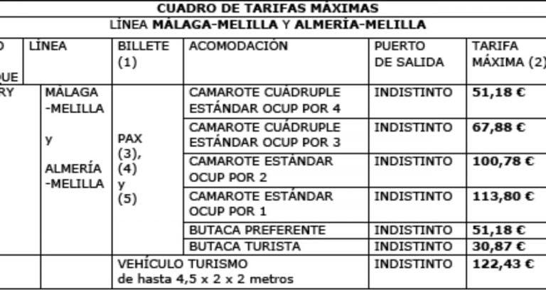 Billetes De Barco Almeria Melilla