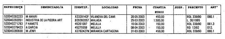 Bop Melilla