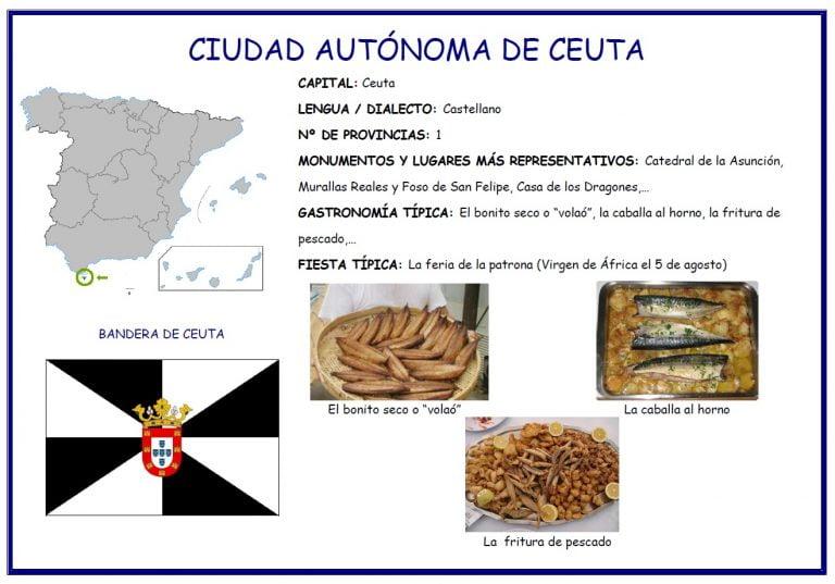 Capital De Ceuta Y Melilla