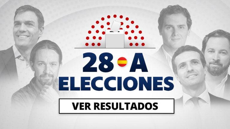 Censo Electoral Melilla