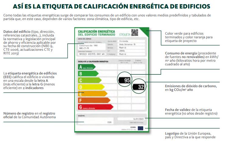 Certificados Energeticos En Melilla
