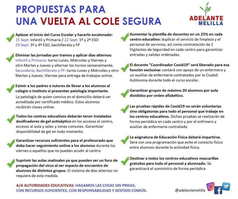 Colegio Enfermeria Melilla