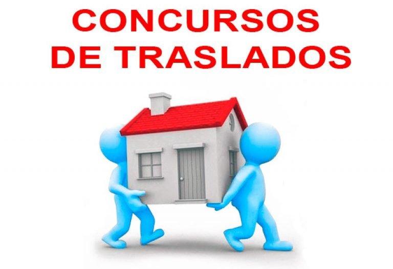 Concurso Traslados Maestros Melilla
