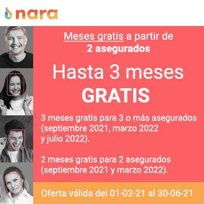Cuadro Medico Adeslas Melilla 2020