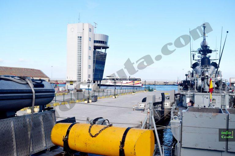 Defensa Militar De Ceuta Y Melilla