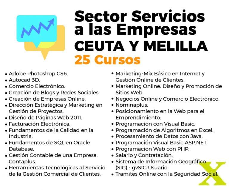 DiseñO Web Melilla