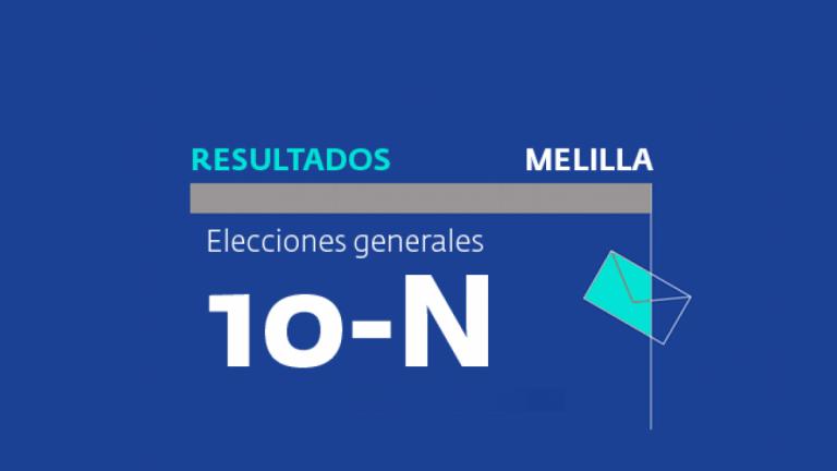 Elecciones Generales Melilla