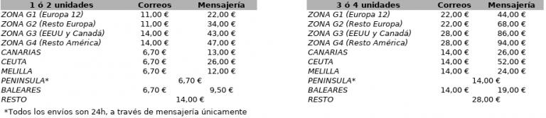 Envios A Ceuta Y Melilla