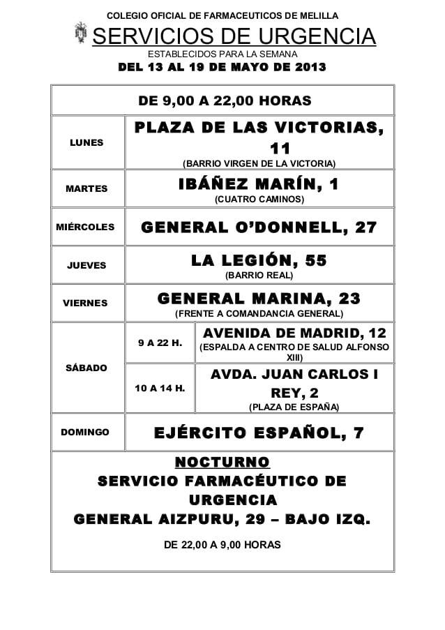Farmacia De Guardia En Melilla