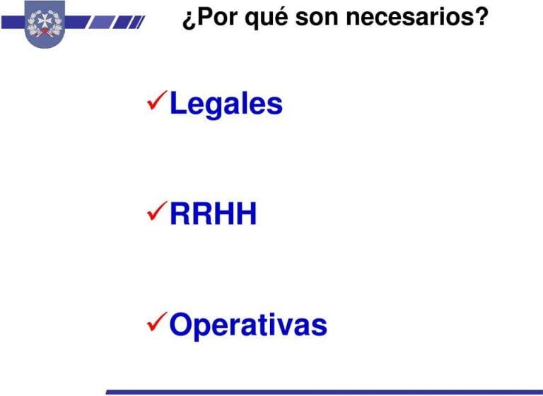 Farmacia Militar Melilla
