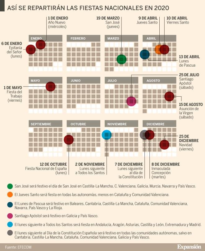 Festivos Melilla 2020