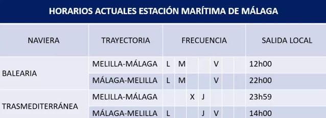 Horario Acciona Malaga Melilla