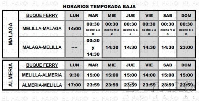 Horarios Barcos A Melilla