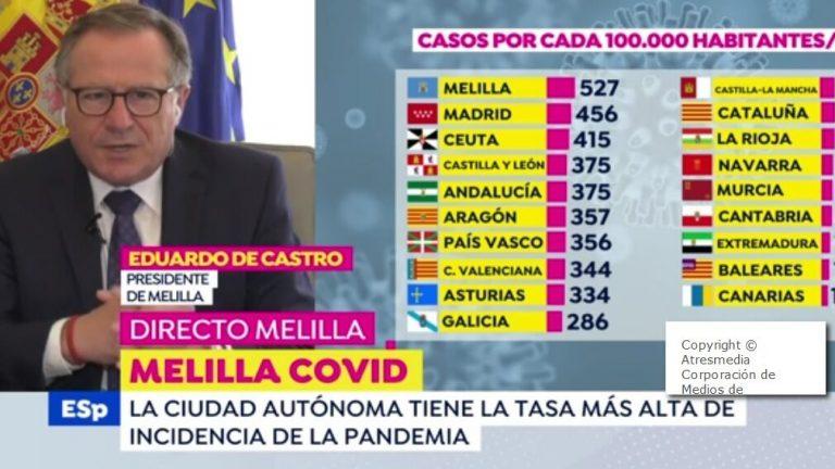 Insalud Melilla