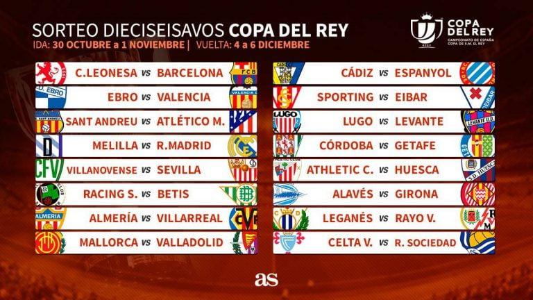 Madrid Melilla Copa Del Rey