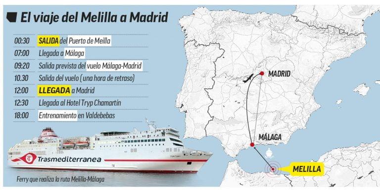 Madrid Melilla Vuelos