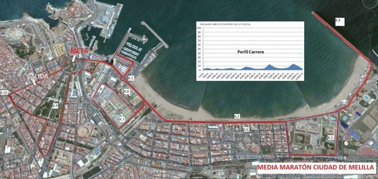 Media Maraton Melilla 2017