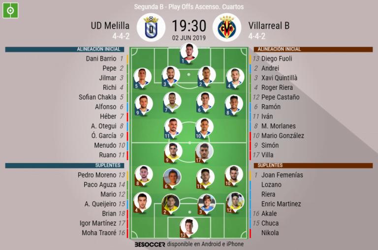 Melilla 3 Division