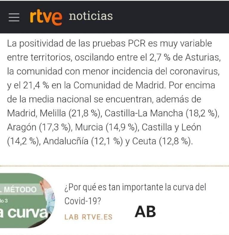 Melilla 8 Madrid
