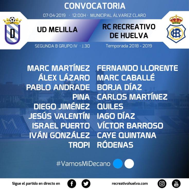Melilla Grupo 4 Segunda B