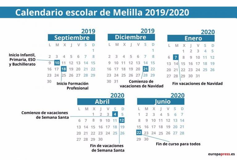 Melilla Navidad 2020