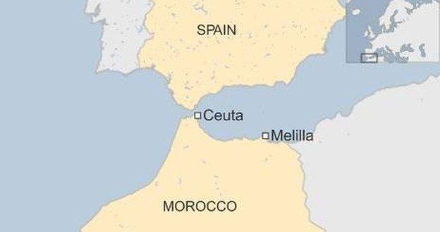 Melilla Vs Las Palmas