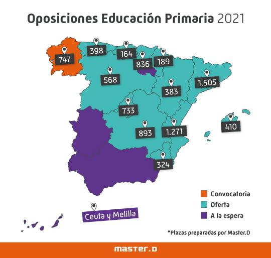 Oposiciones Primaria Melilla
