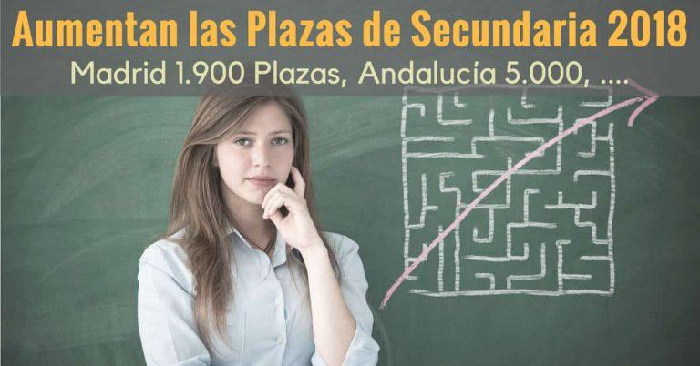 Oposiciones Secundaria Melilla 2018