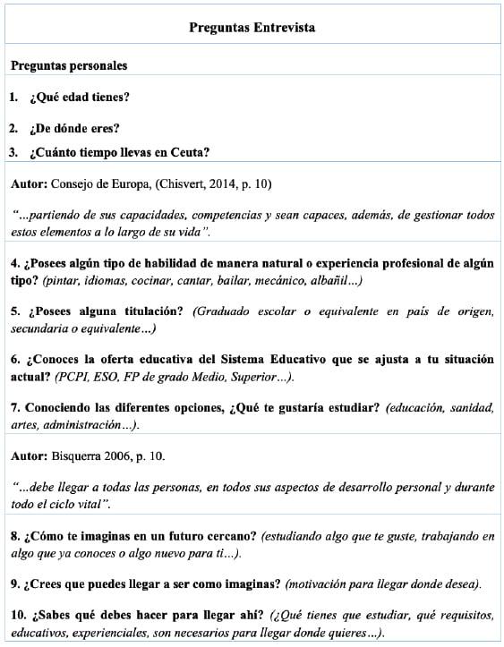 Orden 849 Ceuta Y Melilla
