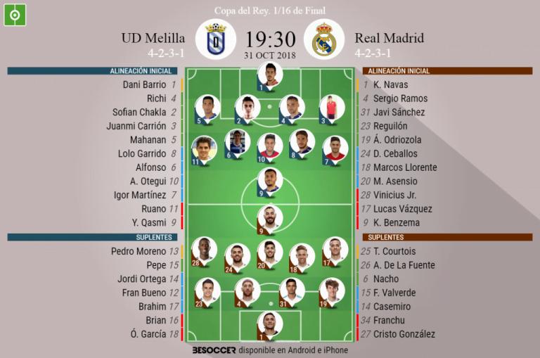 Real Madrid Melilla Horario