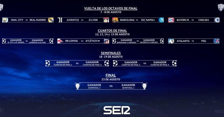 Real Madrid Melilla Video Resumen