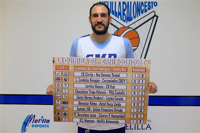 Resultado Melilla Baloncesto