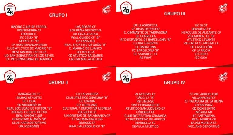 Segunda Division B Melilla