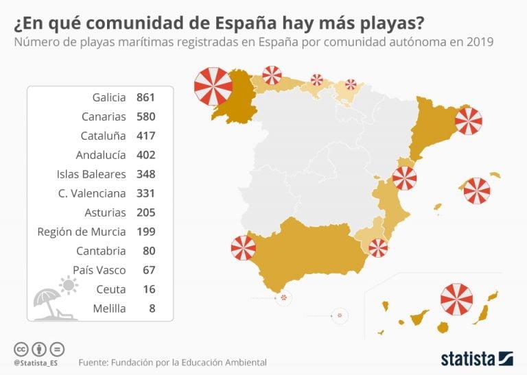 Son Ceuta Y Melilla Comunidades Autonomas