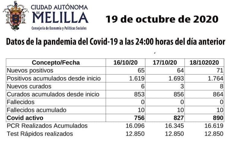 Twitter Onda Cero Melilla
